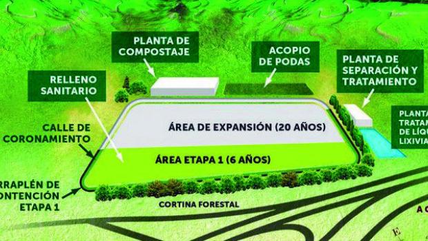 A mitad de año se inicia la construcción del nuevo centro ambiental en Carlos Paz